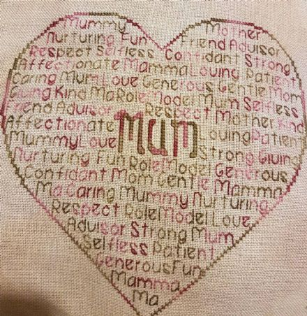 Mum In Words